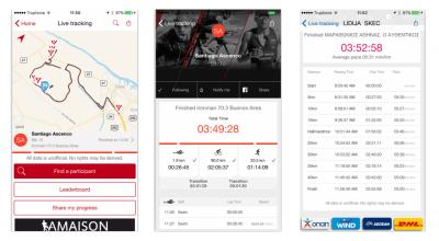Live Tracking aller Teilnehmer